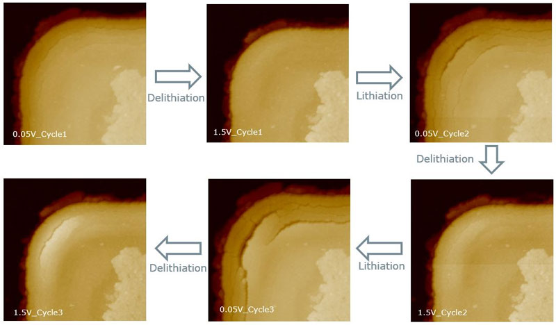 Imaging cracks in the battery SEI layer