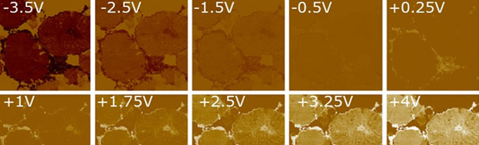 Battery Characterisation with AFM