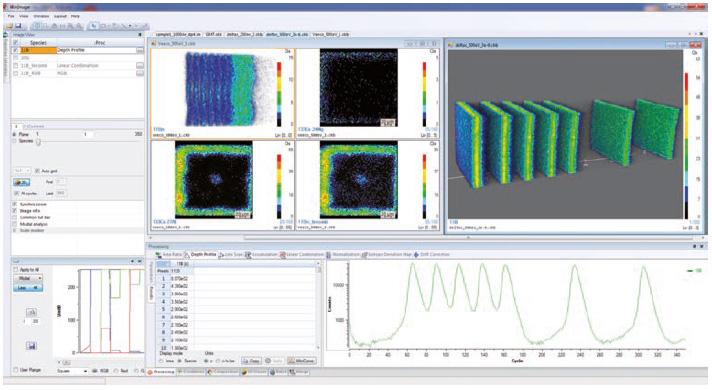 CAMECA SIMS Software