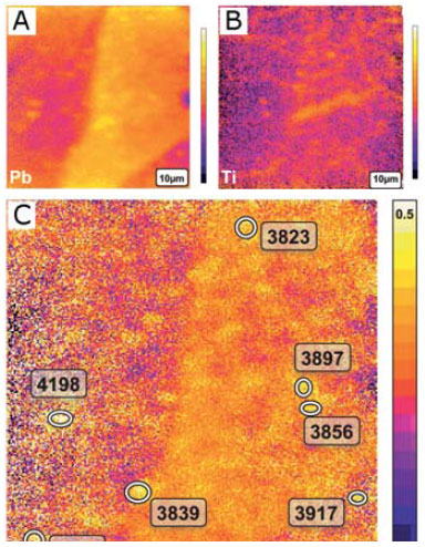 Zircon Dating with Ion Imaging