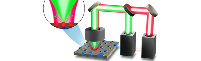 O-PTIR - Photothermal Spectroscopy Corp