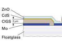 Solar cells & thin films analysis